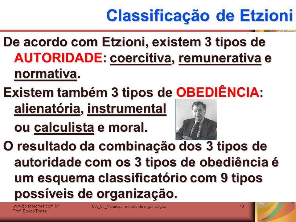 Classificação de Etzioni De acordo com Etzioni, existem 3 tipos de AUTORIDADE: coercitiva, remunerativa e normativa. Existem também 3 tipos de OBEDIÊN