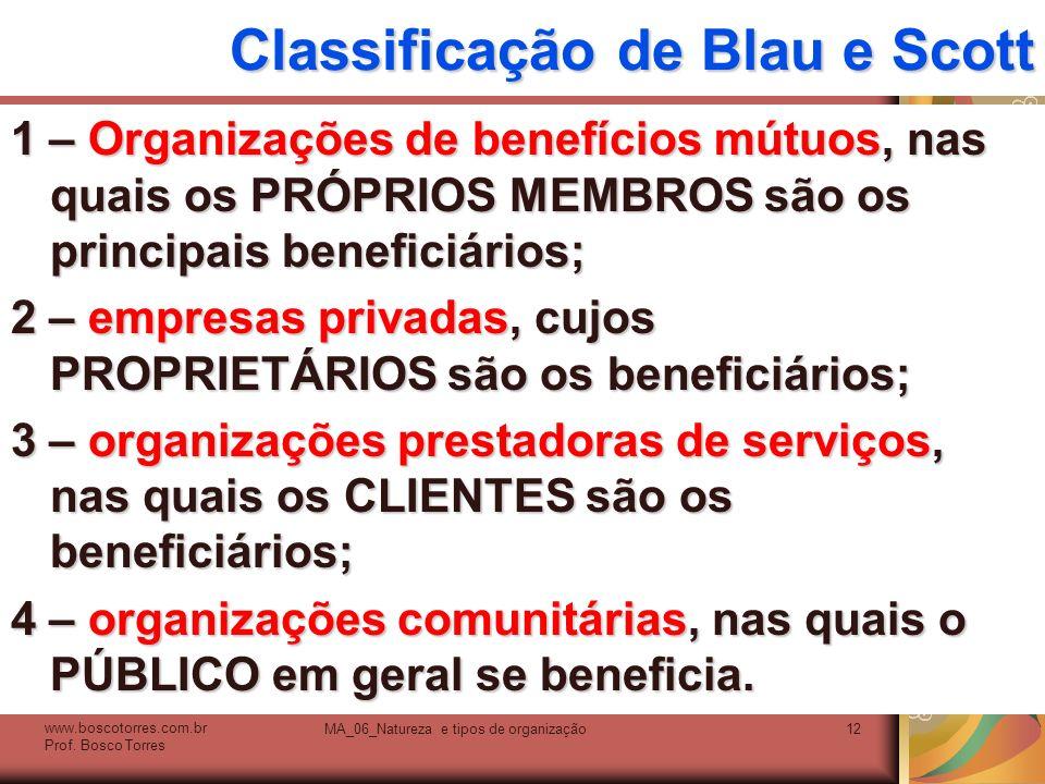 Classificação de Blau e Scott 1 – Organizações de benefícios mútuos, nas quais os PRÓPRIOS MEMBROS são os principais beneficiários; 2 – empresas priva