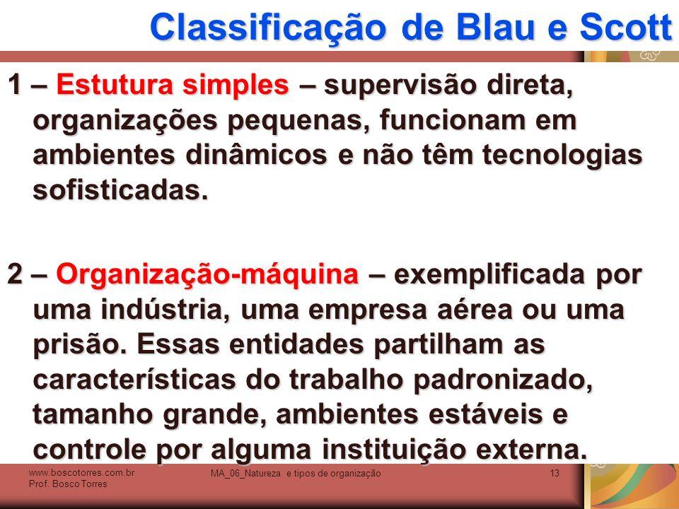 Classificação de Blau e Scott 1 – Estutura simples – supervisão direta, organizações pequenas, funcionam em ambientes dinâmicos e não têm tecnologias