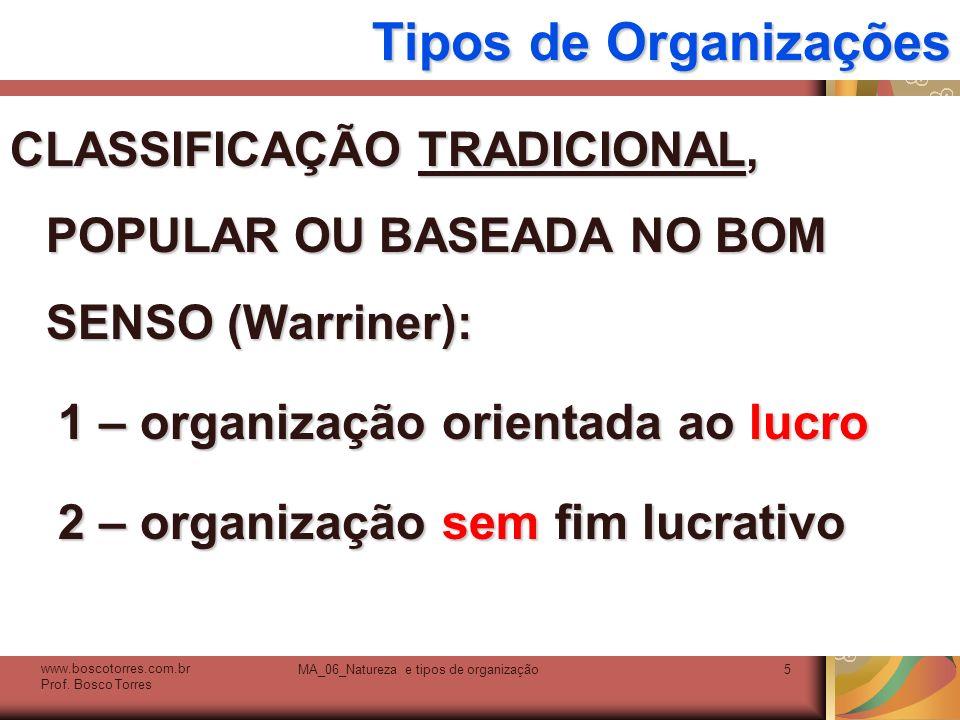 Tipos de Organizações CLASSIFICAÇÃO TRADICIONAL, POPULAR OU BASEADA NO BOM SENSO (Warriner): 1 – organização orientada ao lucro 2 – organização sem fi