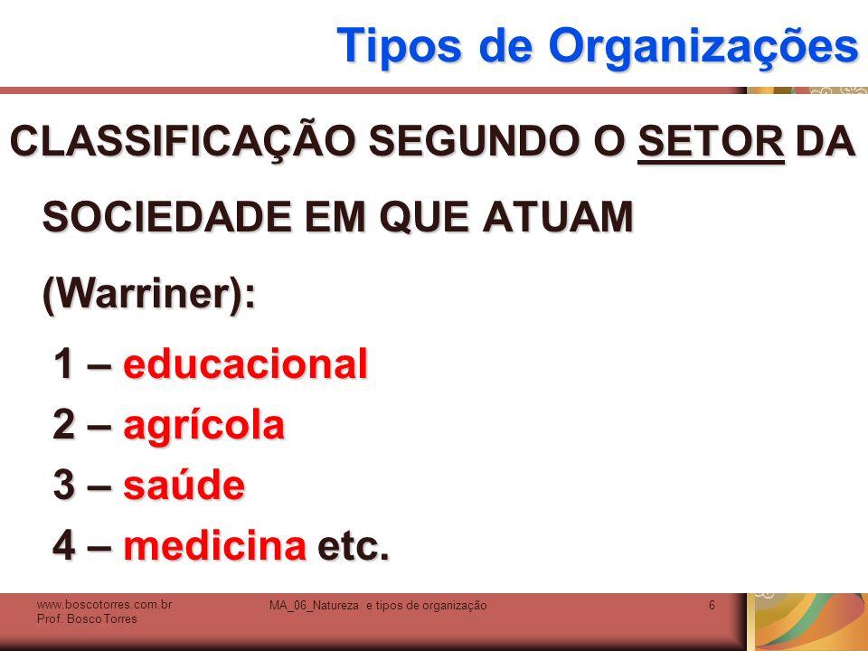 Tipos de Organizações CLASSIFICAÇÃO SEGUNDO O SETOR DA SOCIEDADE EM QUE ATUAM (Warriner): 1 – educacional 2 – agrícola 3 – saúde 4 – medicina etc. www