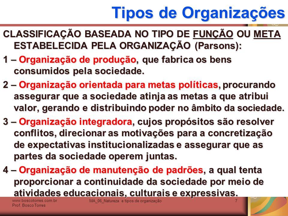 Tipos de Organizações CLASSIFICAÇÃO BASEADA NO TIPO DE FUNÇÃO OU META ESTABELECIDA PELA ORGANIZAÇÃO (Parsons): 1 – Organização de produção, que fabric