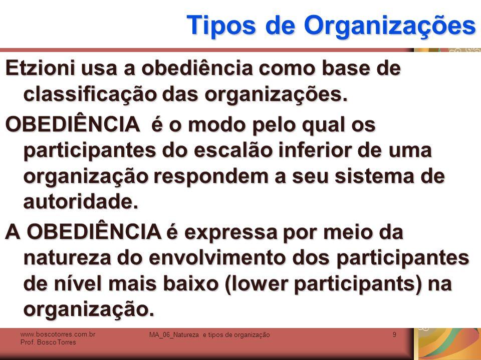 Tipos de Organizações Etzioni usa a obediência como base de classificação das organizações. OBEDIÊNCIA é o modo pelo qual os participantes do escalão