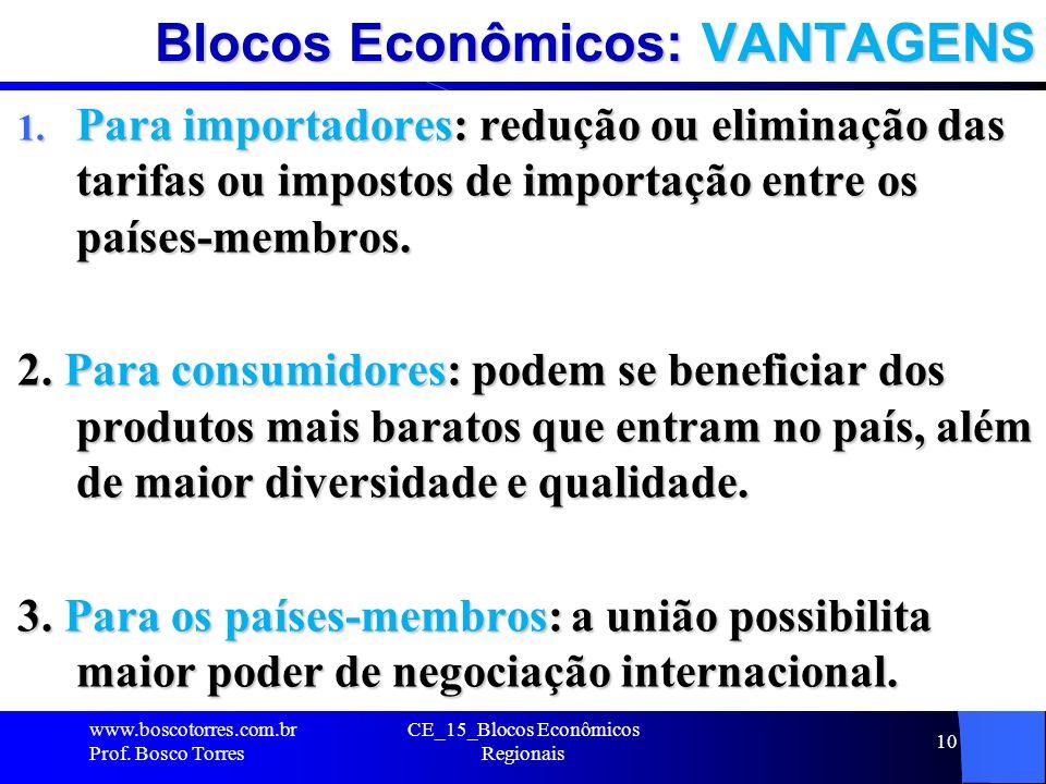 Blocos Econômicos: VANTAGENS 1. Para importadores: redução ou eliminação das tarifas ou impostos de importação entre os países-membros. 2. Para consum
