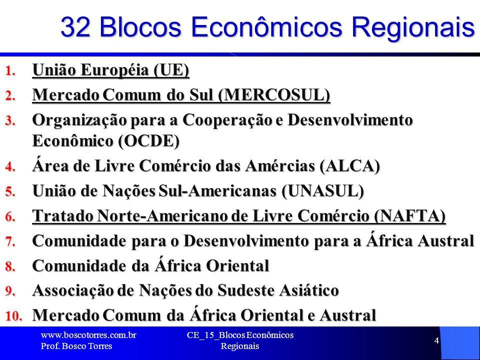 32 Blocos Econômicos Regionais 1. União Européia (UE) 2. Mercado Comum do Sul (MERCOSUL) 3. Organização para a Cooperação e Desenvolvimento Econômico
