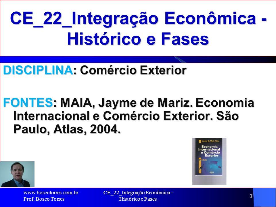 CE_22_Integração Econômica - Histórico e Fases 1 DISCIPLINA: Comércio Exterior FONTES: MAIA, Jayme de Mariz.