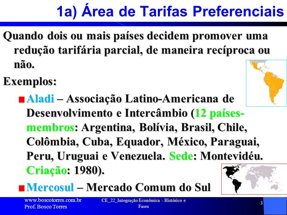 CE_22_Integração Econômica - Histórico e Fases 3 1a) Área de Tarifas Preferenciais Quando dois ou mais países decidem promover uma redução tarifária parcial, de maneira recíproca ou não.