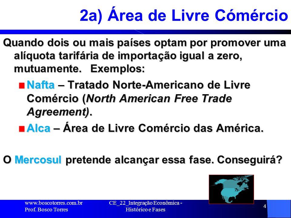 CE_22_Integração Econômica - Histórico e Fases 4 2a) Área de Livre Cómércio Quando dois ou mais países optam por promover uma alíquota tarifária de importação igual a zero, mutuamente.