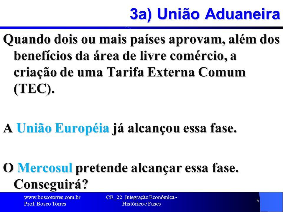 CE_22_Integração Econômica - Histórico e Fases 5 3a) União Aduaneira Quando dois ou mais países aprovam, além dos benefícios da área de livre comércio, a criação de uma Tarifa Externa Comum (TEC).