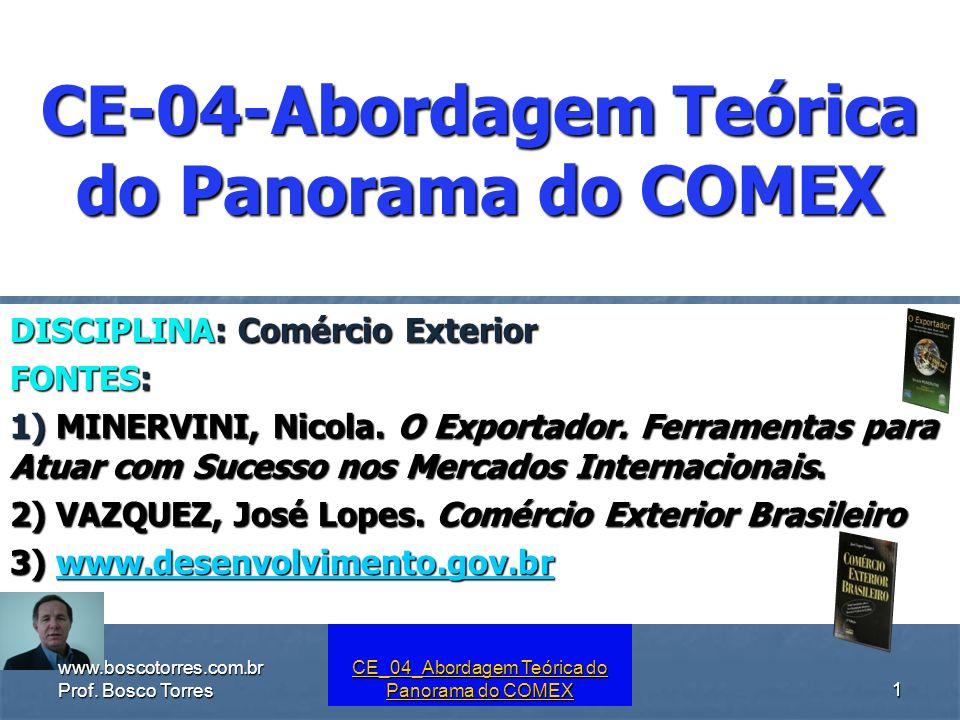 CE_04_Abordagem Teórica do Panorama do COMEX CE-04-Abordagem Teórica do Panorama do COMEX DISCIPLINA: Comércio Exterior FONTES: 1) MINERVINI, Nicola.