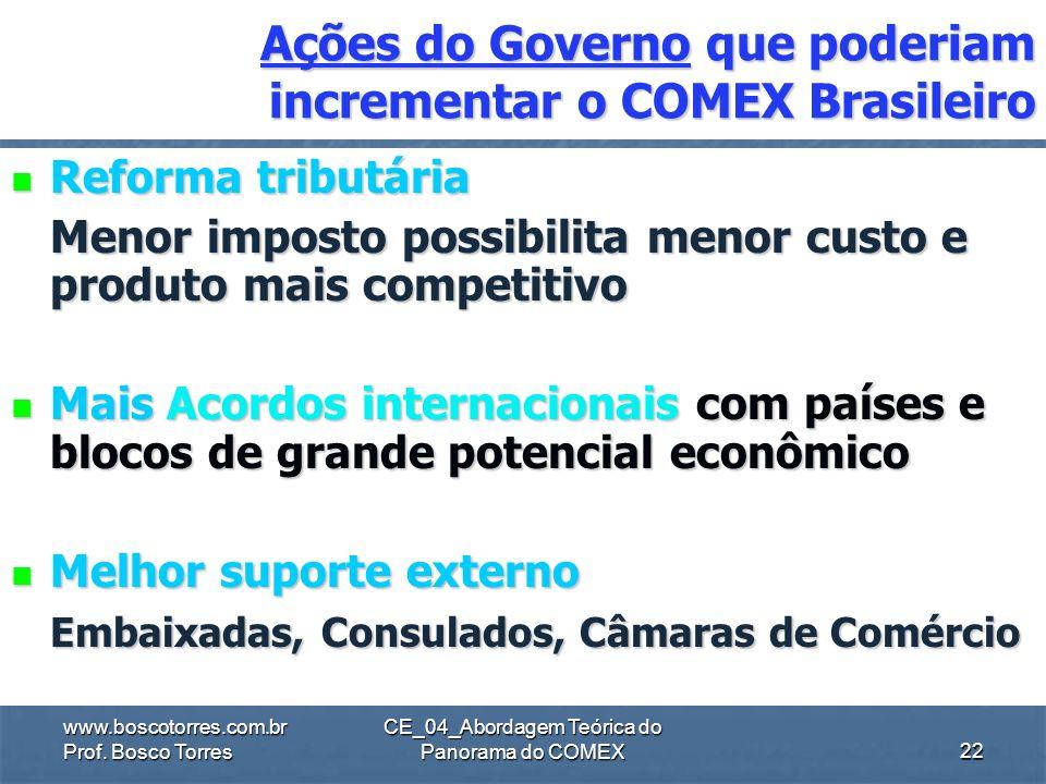 Exportação Brasil – distribuição por via de transporte. www.boscotorres.com.br Prof. Bosco Torres CE_04_Abordagem Teórica do Panorama do COMEX21 Navio