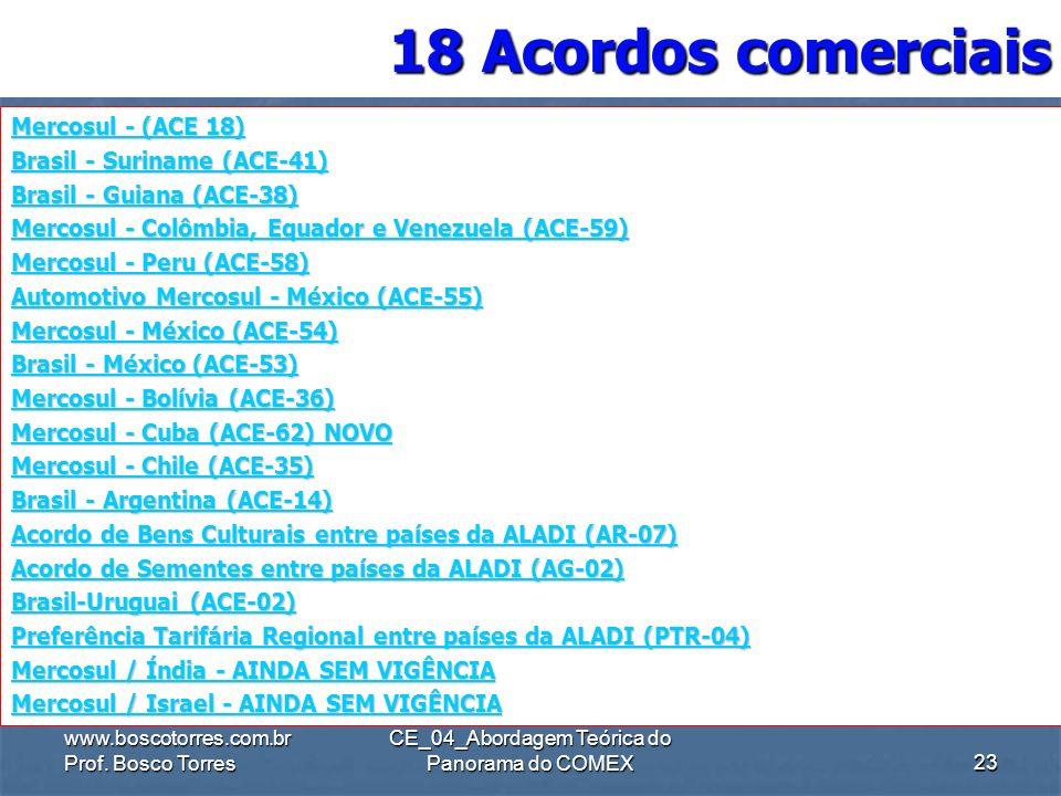 CE_04_Abordagem Teórica do Panorama do COMEX Ações do Governo que poderiam incrementar o COMEX Brasileiro Reforma tributária Reforma tributária Menor