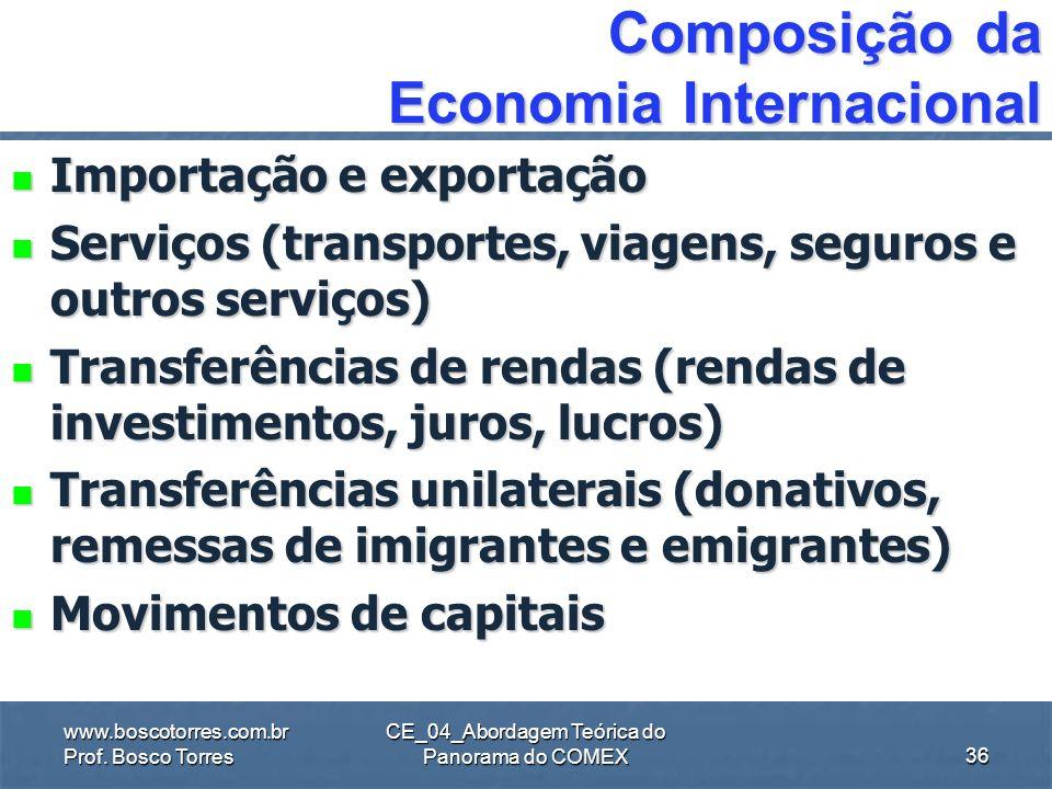 CE_04_Abordagem Teórica do Panorama do COMEX Sistema Brasileiro de Comex Lei 8.490, de 19/11/1992, revogou a Lei 8.028, e criou o Ministério da Fazend