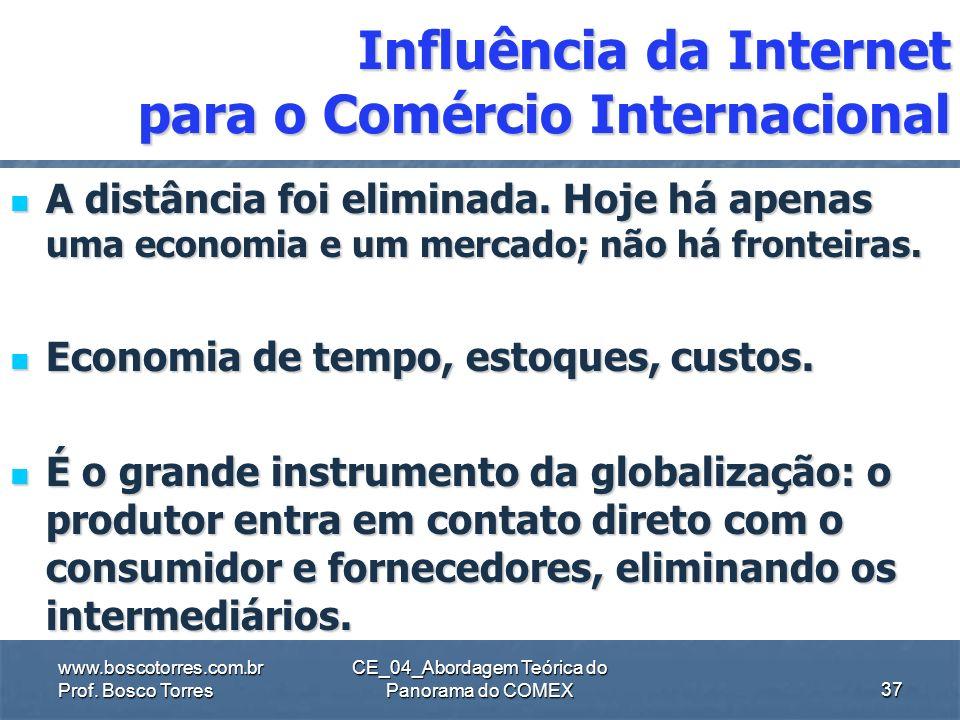 Composição da Economia Internacional Importação e exportação Importação e exportação Serviços (transportes, viagens, seguros e outros serviços) Serviç