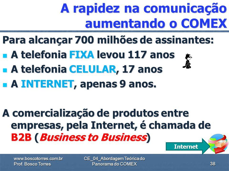 Influência da Internet para o Comércio Internacional A distância foi eliminada. Hoje há apenas uma economia e um mercado; não há fronteiras. A distânc