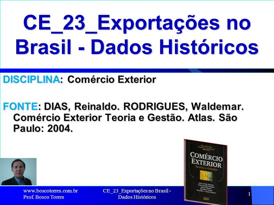 CE_23_Exportações no Brasil - Dados Históricos 1 DISCIPLINA: Comércio Exterior FONTE: DIAS, Reinaldo.
