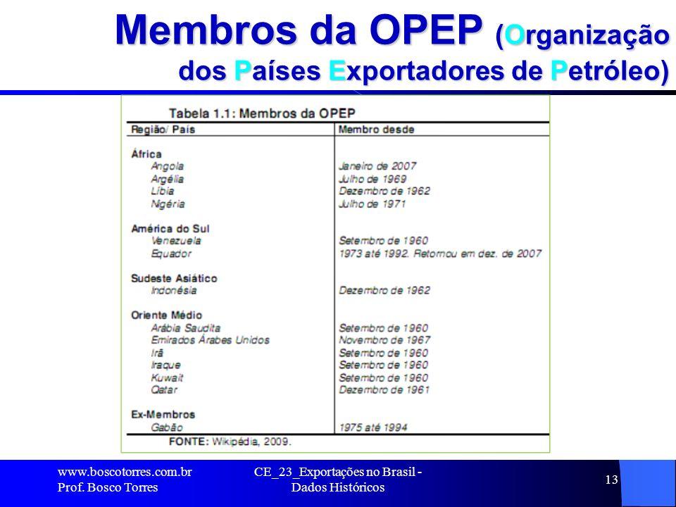 Membros da OPEP (Organização dos Países Exportadores de Petróleo)..