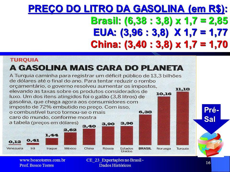 PREÇO DO LITRO DA GASOLINA (em R$): Brasil: (6,38 : 3,8) x 1,7 = 2,85 EUA: (3,96 : 3,8) X 1,7 = 1,77 China: (3,40 : 3,8) x 1,7 = 1,70.