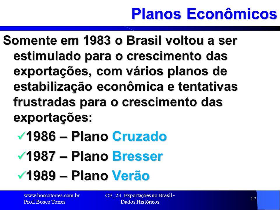 17 Planos Econômicos Somente em 1983 o Brasil voltou a ser estimulado para o crescimento das exportações, com vários planos de estabilização econômica e tentativas frustradas para o crescimento das exportações: 1986 – Plano Cruzado 1986 – Plano Cruzado 1987 – Plano Bresser 1987 – Plano Bresser 1989 – Plano Verão 1989 – Plano Verão CE_23_Exportações no Brasil - Dados Históricos www.boscotorres.com.br Prof.