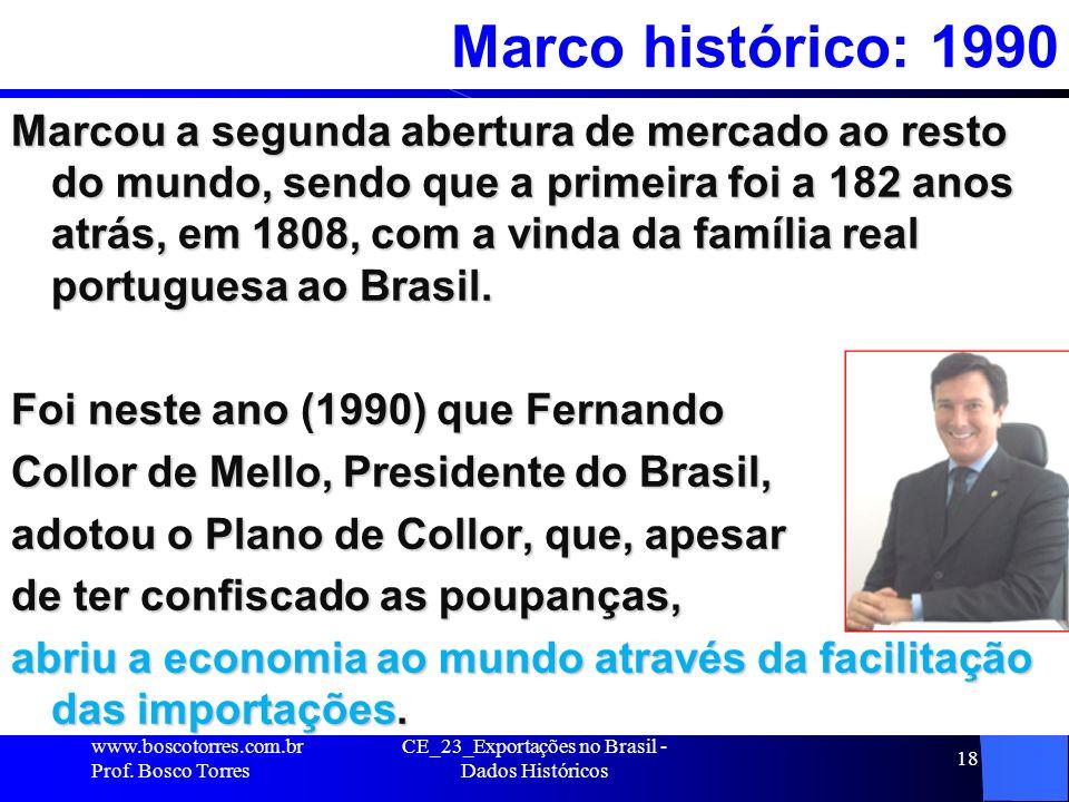 CE_23_Exportações no Brasil - Dados Históricos 18 Marco histórico: 1990 Marcou a segunda abertura de mercado ao resto do mundo, sendo que a primeira foi a 182 anos atrás, em 1808, com a vinda da família real portuguesa ao Brasil.