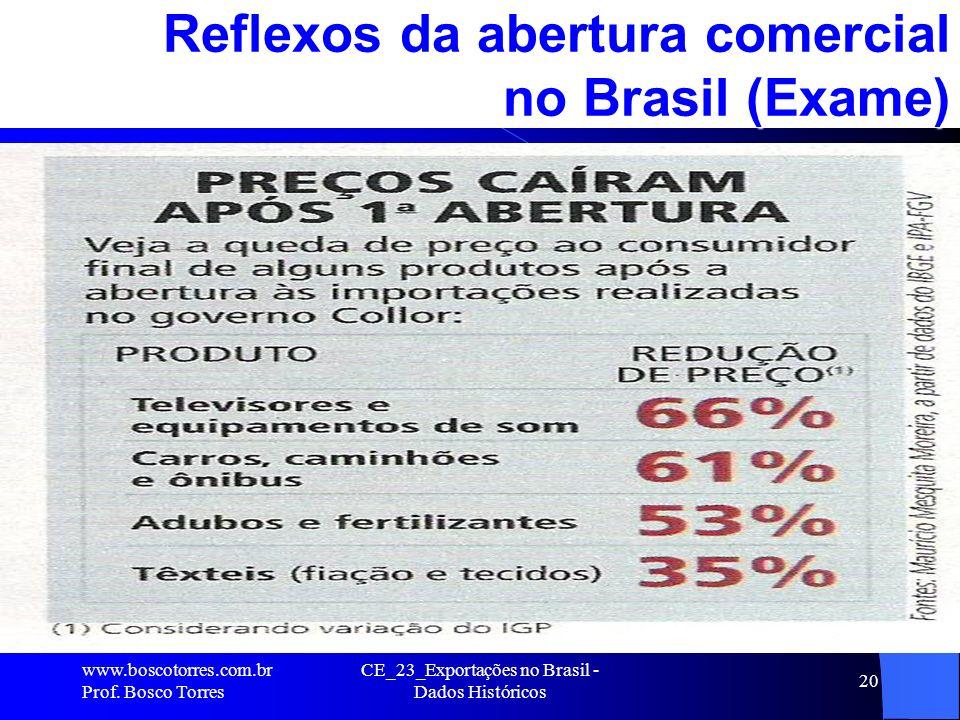 CE_23_Exportações no Brasil - Dados Históricos 20 Reflexos da abertura comercial no Brasil (Exame).