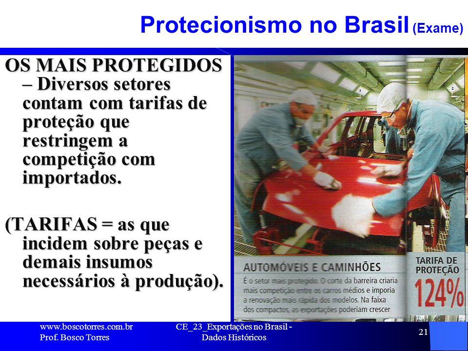 CE_23_Exportações no Brasil - Dados Históricos 21 Protecionismo no Brasil (Exame) OS MAIS PROTEGIDOS – Diversos setores contam com tarifas de proteção que restringem a competição com importados.