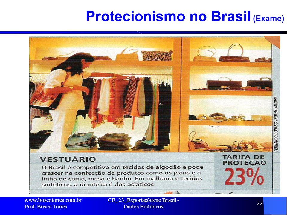 CE_23_Exportações no Brasil - Dados Históricos 22 Protecionismo no Brasil (Exame).