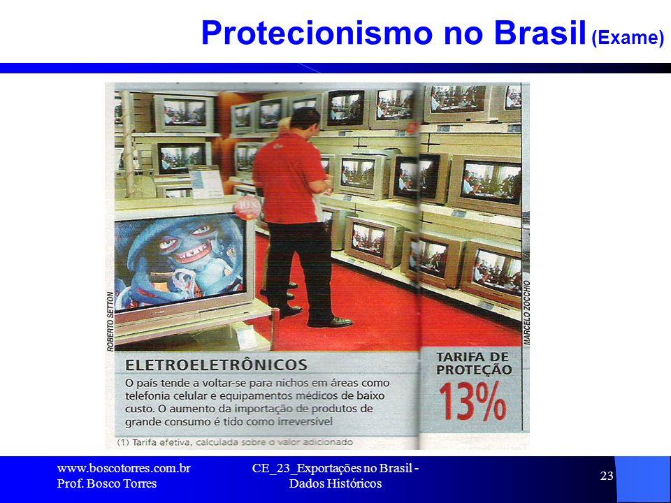 CE_23_Exportações no Brasil - Dados Históricos 23 Protecionismo no Brasil (Exame).