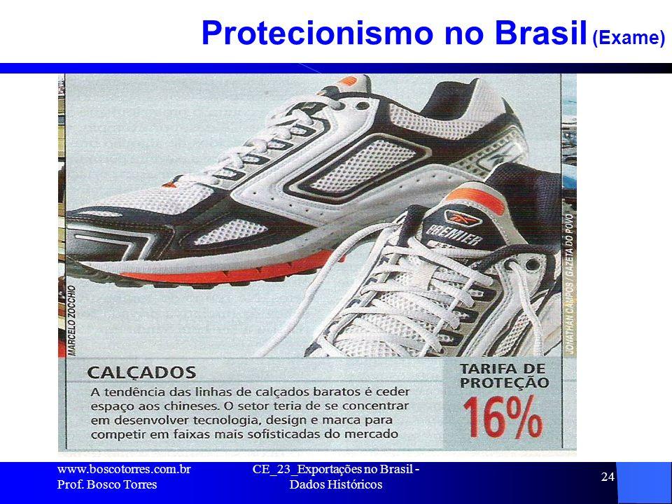 CE_23_Exportações no Brasil - Dados Históricos 24 Protecionismo no Brasil (Exame).