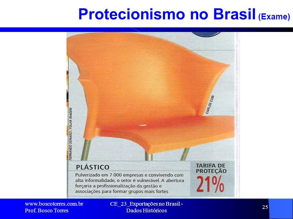 CE_23_Exportações no Brasil - Dados Históricos 25 Protecionismo no Brasil (Exame).