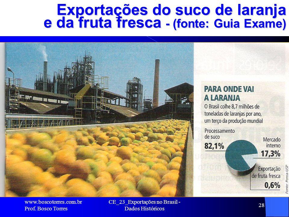 CE_23_Exportações no Brasil - Dados Históricos 28 Exportações do suco de laranja e da fruta fresca - (fonte: Guia Exame).