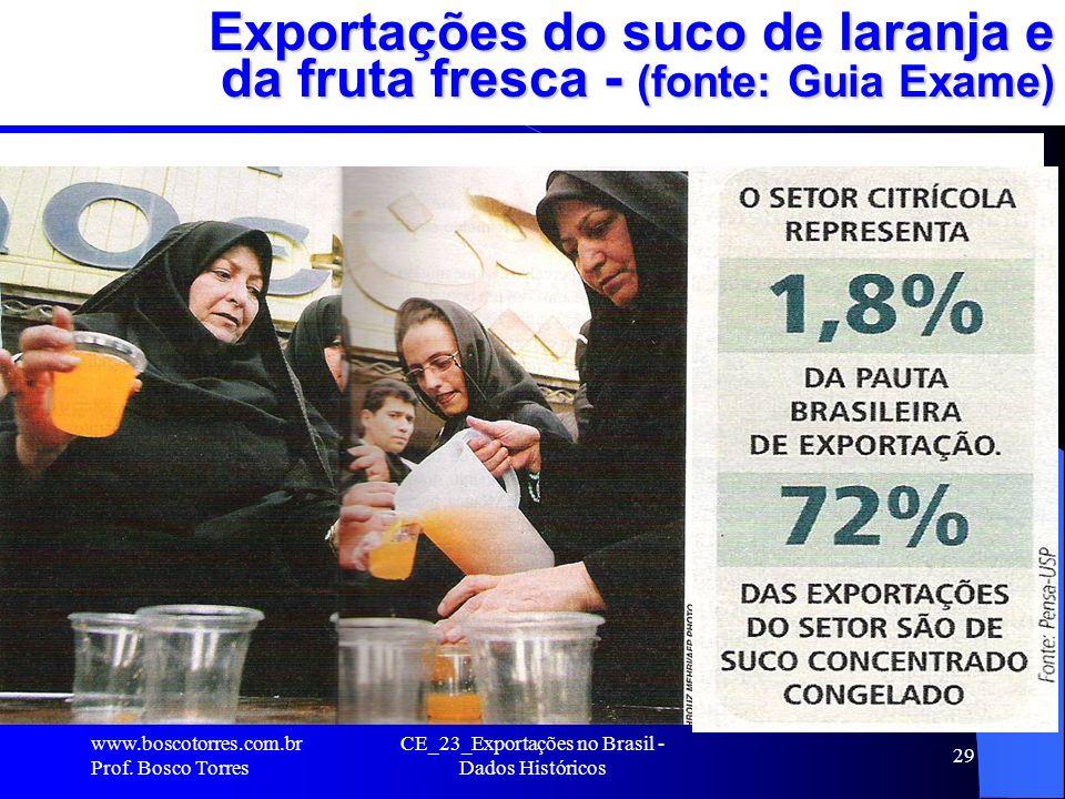 CE_23_Exportações no Brasil - Dados Históricos 29 Exportações do suco de laranja e da fruta fresca - (fonte: Guia Exame).