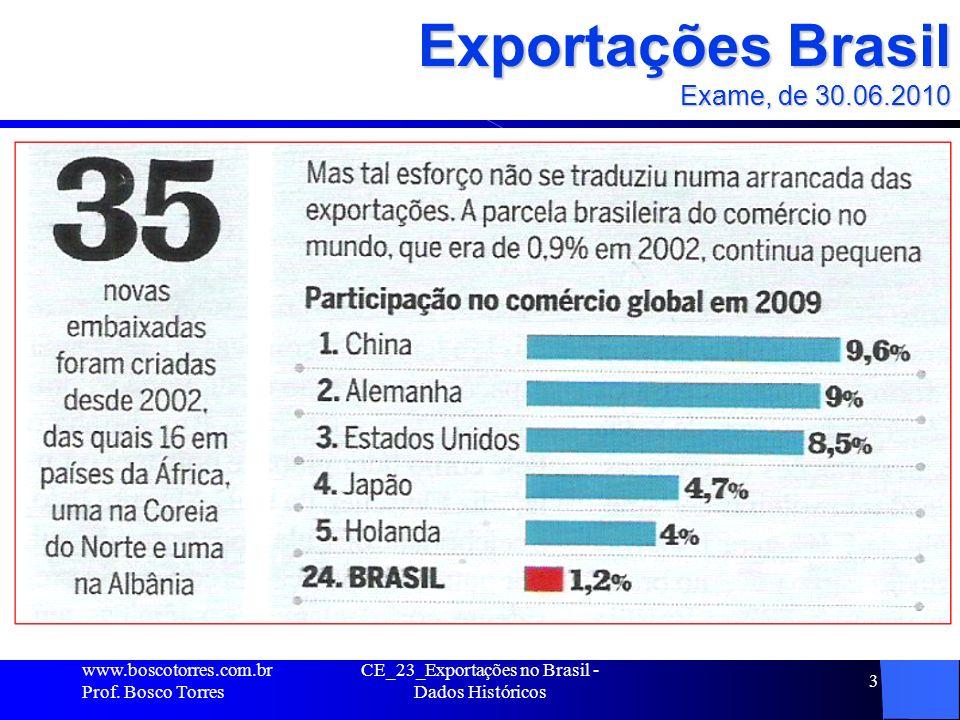 Exportações Brasil Exame, de 30.06.2010.www.boscotorres.com.br Prof.