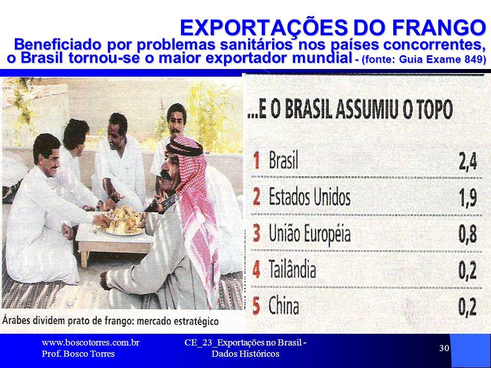 CE_23_Exportações no Brasil - Dados Históricos 30 EXPORTAÇÕES DO FRANGO Beneficiado por problemas sanitários nos países concorrentes, o Brasil tornou-se o maior exportador mundial - (fonte: Guia Exame 849).