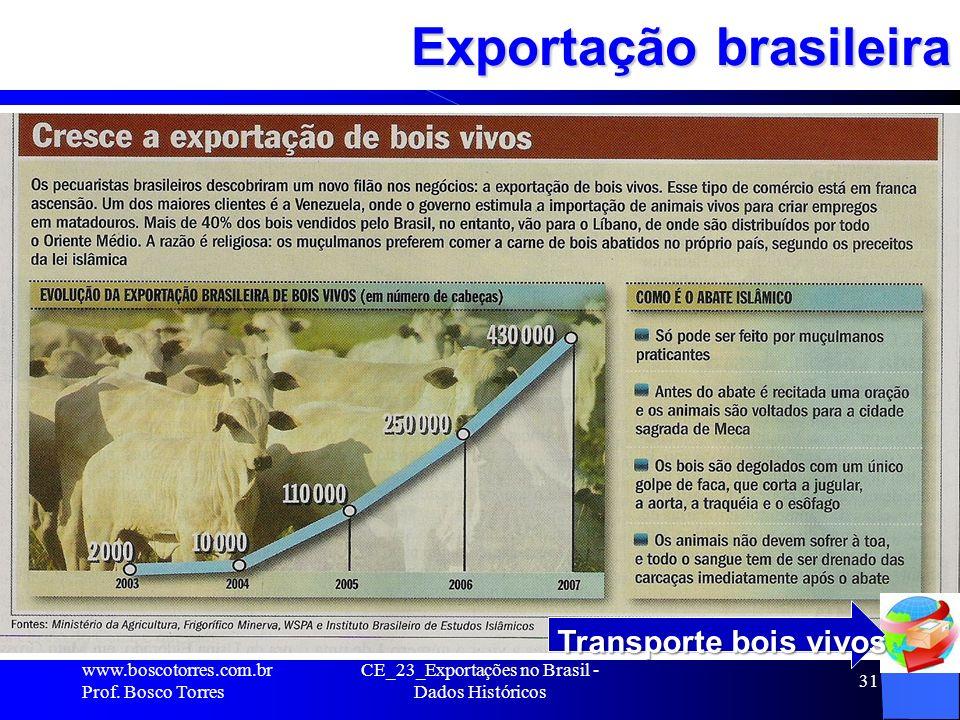 Exportação brasileira.