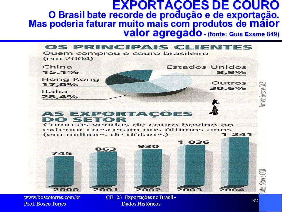 CE_23_Exportações no Brasil - Dados Históricos 32 EXPORTAÇÕES DE COURO O Brasil bate recorde de produção e de exportação.