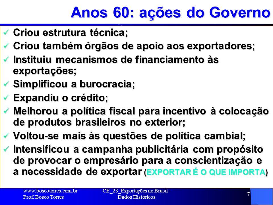 CE_23_Exportações no Brasil - Dados Históricos 7 Anos 60: ações do Governo Criou estrutura técnica; Criou estrutura técnica; Criou também órgãos de apoio aos exportadores; Criou também órgãos de apoio aos exportadores; Instituiu mecanismos de financiamento às exportações; Instituiu mecanismos de financiamento às exportações; Simplificou a burocracia; Simplificou a burocracia; Expandiu o crédito; Expandiu o crédito; Melhorou a política fiscal para incentivo à colocação de produtos brasileiros no exterior; Melhorou a política fiscal para incentivo à colocação de produtos brasileiros no exterior; Voltou-se mais às questões de política cambial; Voltou-se mais às questões de política cambial; Intensificou a campanha publicitária com propósito de provocar o empresário para a conscientização e a necessidade de exportar (EXPORTAR É O QUE IMPORTA) Intensificou a campanha publicitária com propósito de provocar o empresário para a conscientização e a necessidade de exportar (EXPORTAR É O QUE IMPORTA) www.boscotorres.com.br Prof.