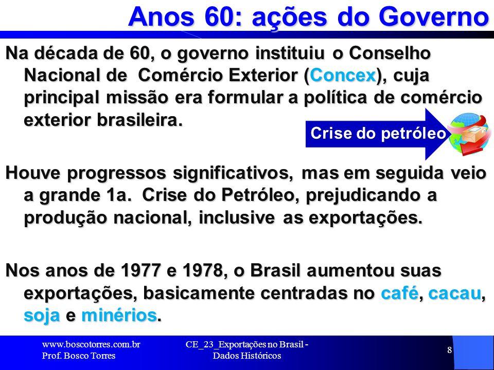 CE_23_Exportações no Brasil - Dados Históricos 8 Anos 60: ações do Governo Na década de 60, o governo instituiu o Conselho Nacional de Comércio Exterior (Concex), cuja principal missão era formular a política de comércio exterior brasileira.
