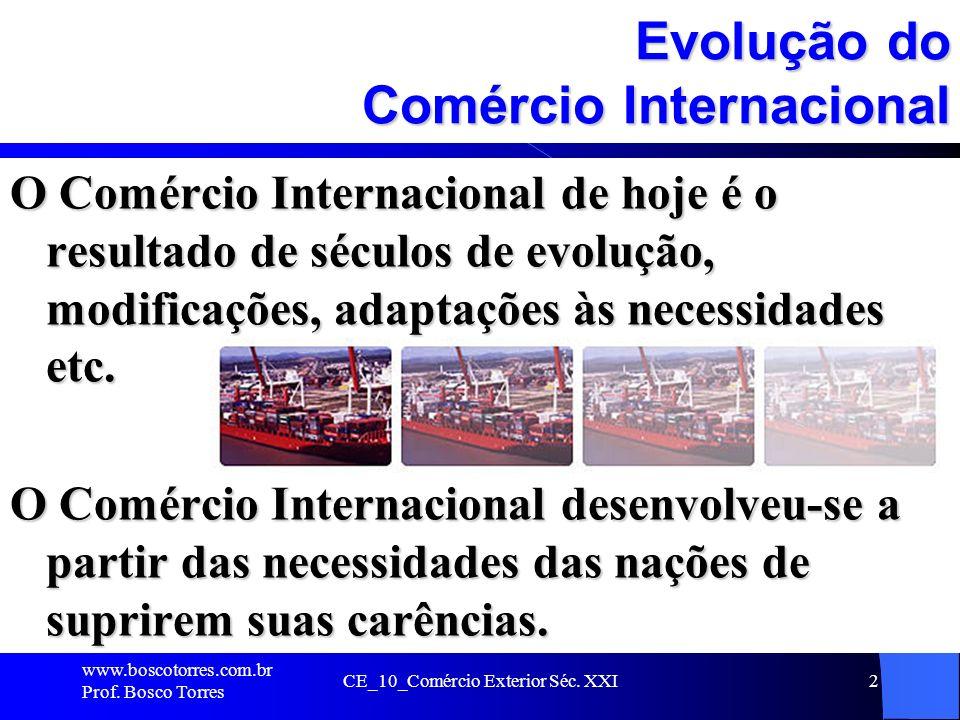 CE_10_Comércio Exterior Séc. XXI2 Evolução do Comércio Internacional O Comércio Internacional de hoje é o resultado de séculos de evolução, modificaçõ