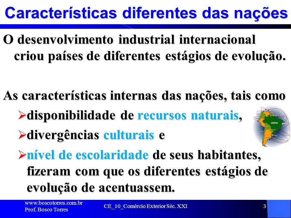 CE_10_Comércio Exterior Séc. XXI3 Características diferentes das nações O desenvolvimento industrial internacional criou países de diferentes estágios