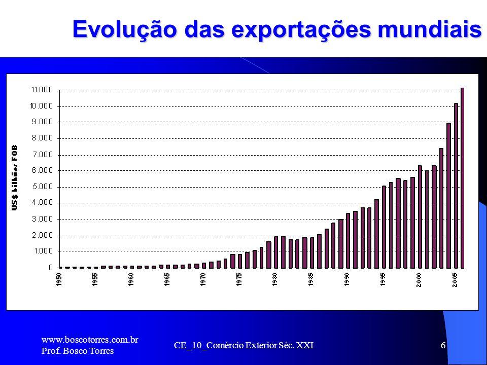 Evolução das exportações mundiais www.boscotorres.com.br Prof. Bosco Torres CE_10_Comércio Exterior Séc. XXI6