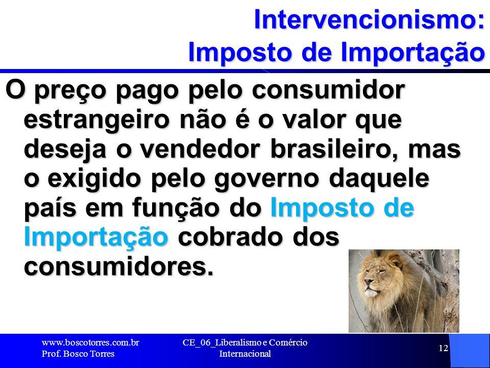 CE_06_Liberalismo e Comércio Internacional 12 Intervencionismo: Imposto de Importação O preço pago pelo consumidor estrangeiro não é o valor que desej