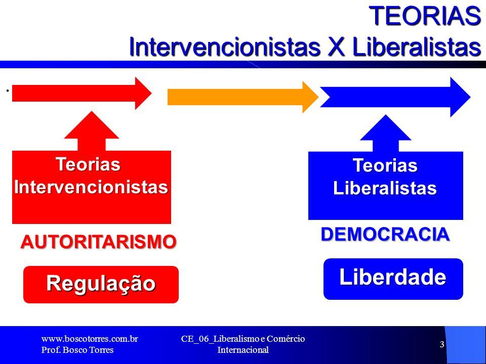 TEORIAS Intervencionistas X Liberalistas. CE_06_Liberalismo e Comércio Internacional 3 TeoriasIntervencionistas TeoriasLiberalistas AUTORITARISMO DEMO