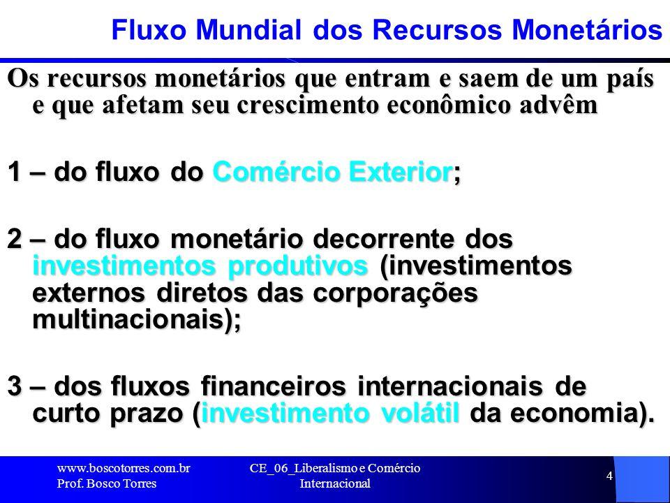 CE_06_Liberalismo e Comércio Internacional 4 Fluxo Mundial dos Recursos Monetários Os recursos monetários que entram e saem de um país e que afetam se