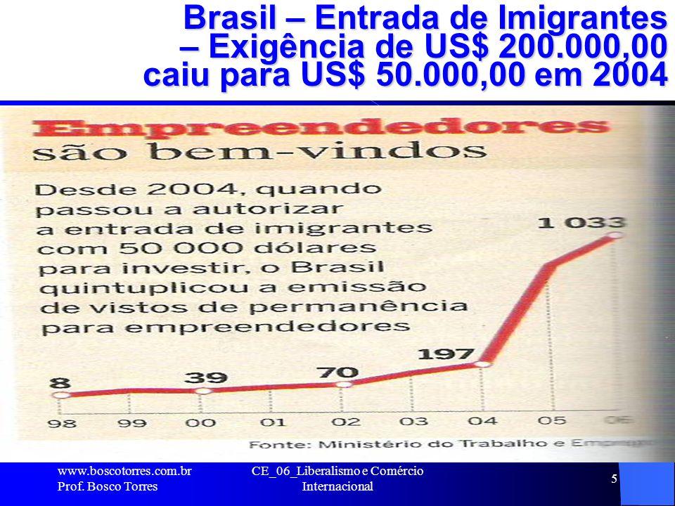CE_06_Liberalismo e Comércio Internacional 5 Brasil – Entrada de Imigrantes – Exigência de US$ 200.000,00 caiu para US$ 50.000,00 em 2004. www.boscoto