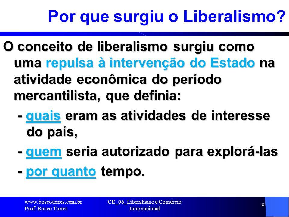 CE_06_Liberalismo e Comércio Internacional 9 Por que surgiu o Liberalismo? O conceito de liberalismo surgiu como uma repulsa à intervenção do Estado n