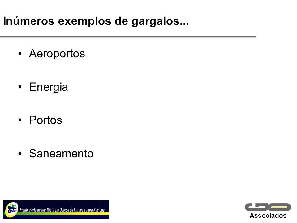 Associados Inúmeros exemplos de gargalos... Aeroportos Energia Portos Saneamento