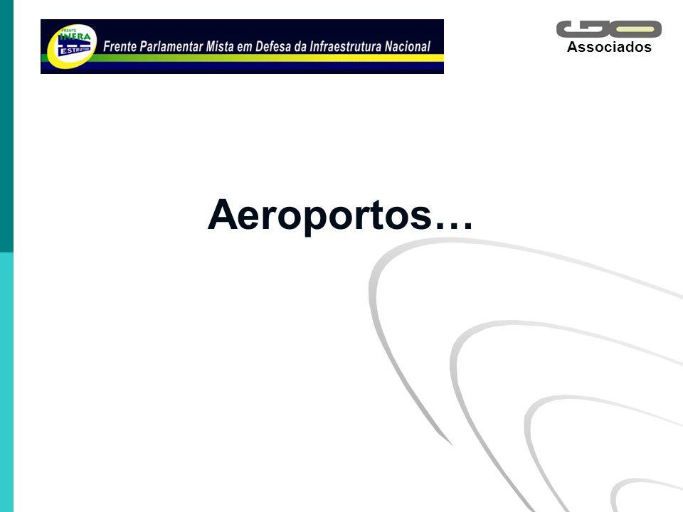 Associados Aeroportos…