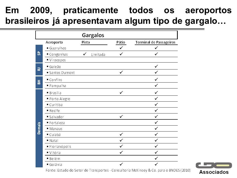 Associados Em 2009, praticamente todos os aeroportos brasileiros já apresentavam algum tipo de gargalo…