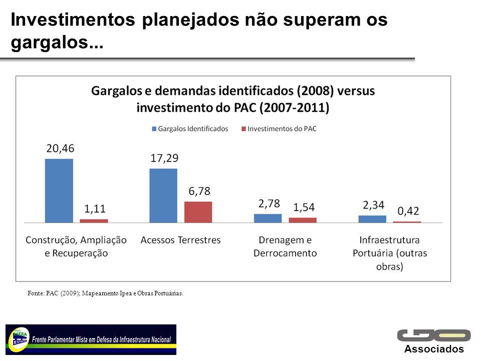 Associados Investimentos planejados não superam os gargalos... Fonte: PAC (2009); Mapeamento Ipea e Obras Portuárias.